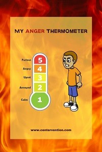 Anger Thermometer